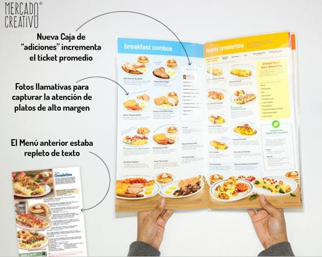 Psicología de diseño del menú en IHOP