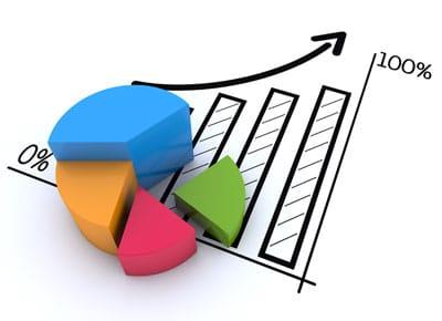 porcentajes de costos de un restaurante