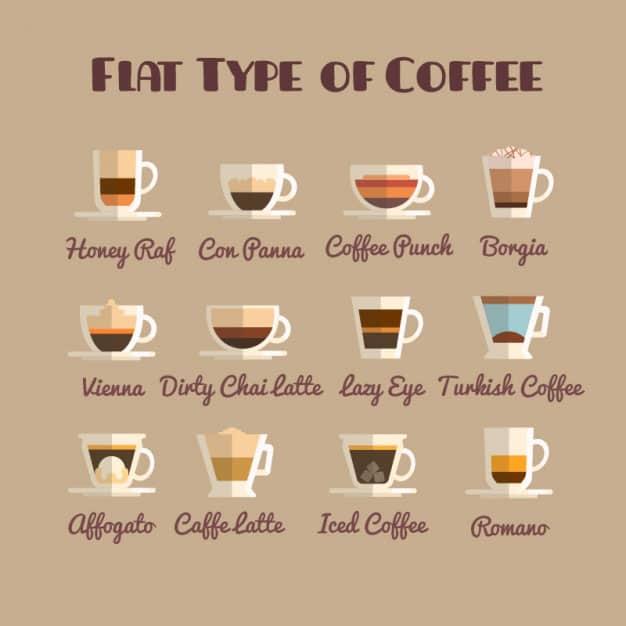 estilos de café