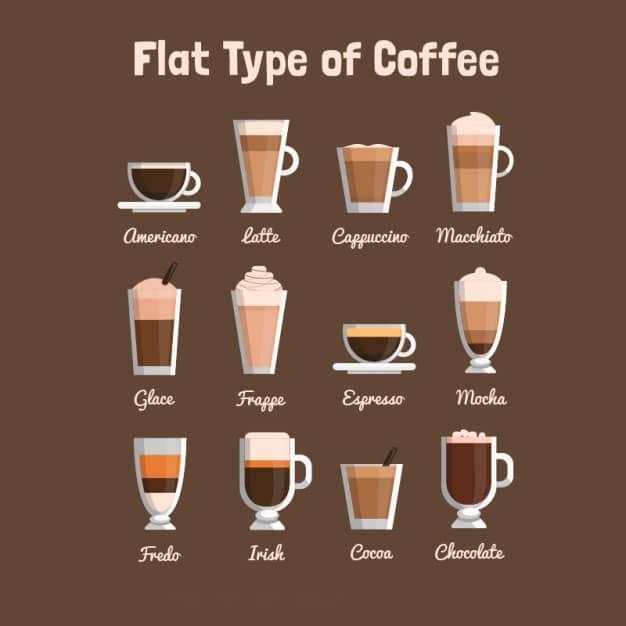 bebidas calientes para cafetería