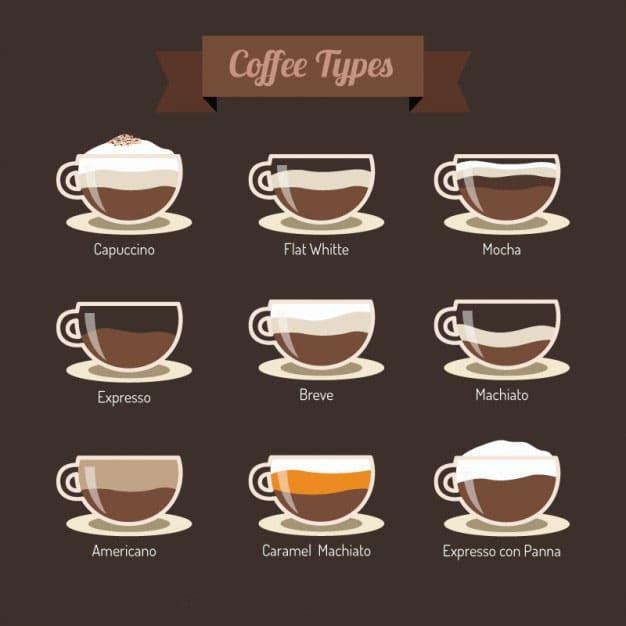 tipos de café en un bar