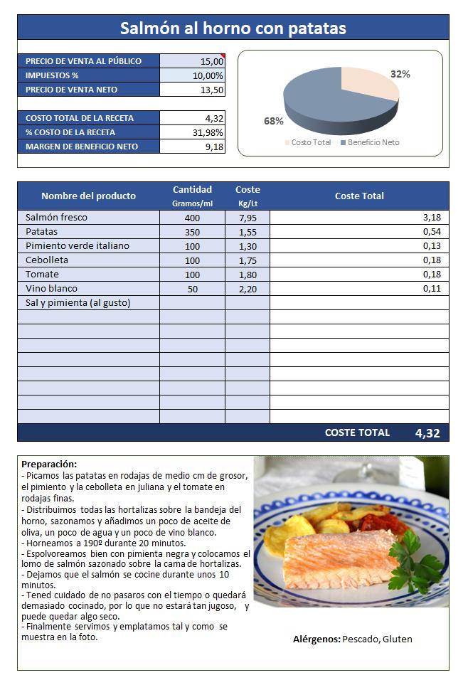 Escandallo de cocina descarga gratis en Excel