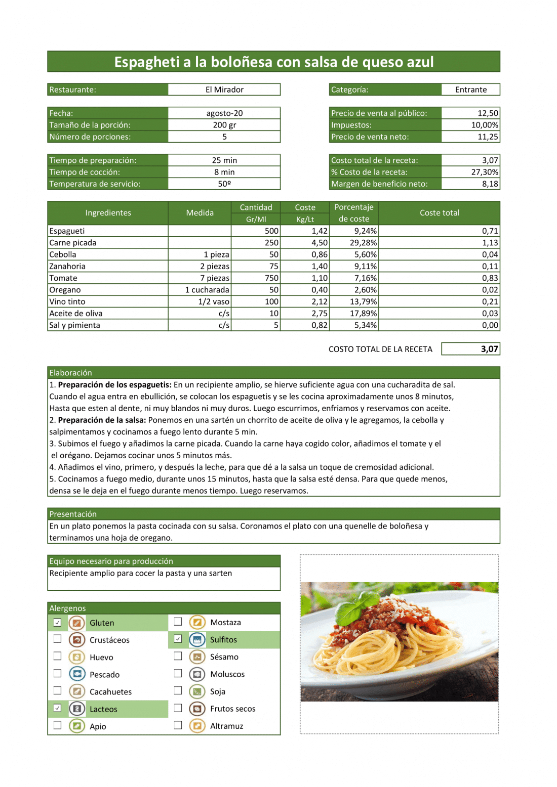 Ejemplo de receta estandarizada