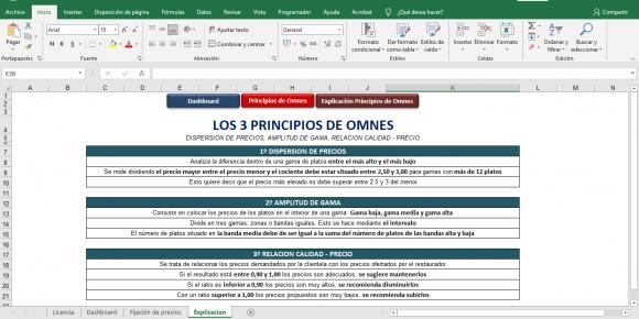 Relación calidad precio principios de Omnes
