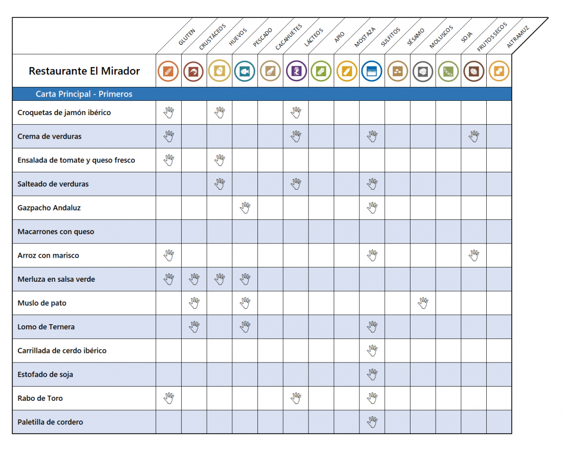 Tabla de alergenos en Excel Descarga gratis