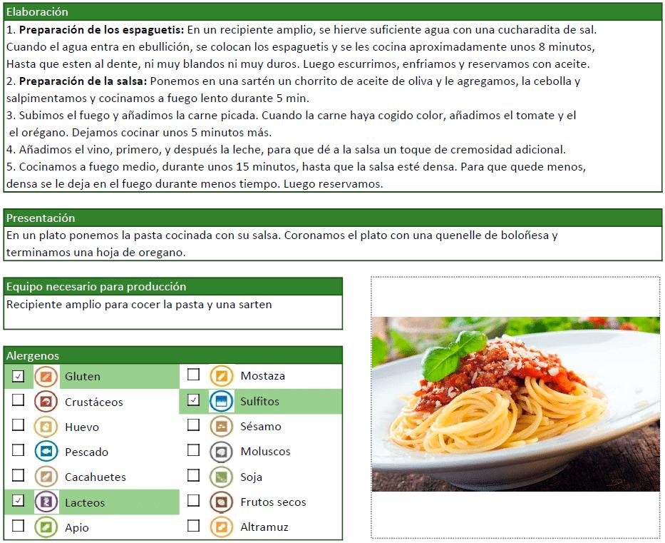 preparación de una receta estandar