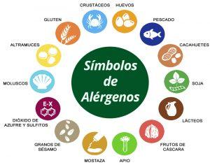 Cuáles son los 14 símbolos de alérgenos alimentarios