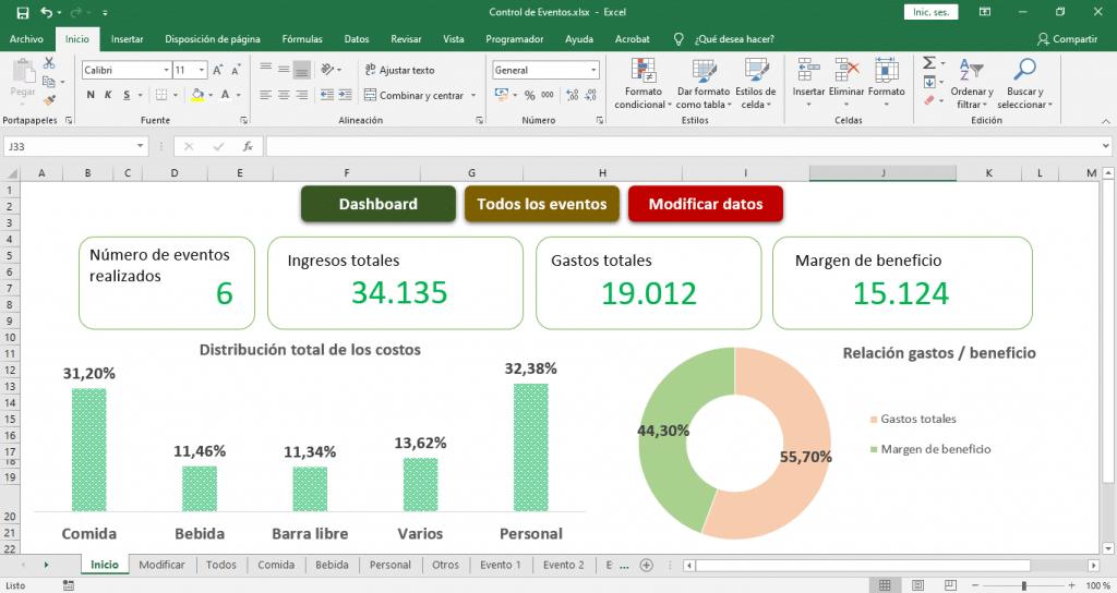 Dashboard Eventos Plantilla Excel