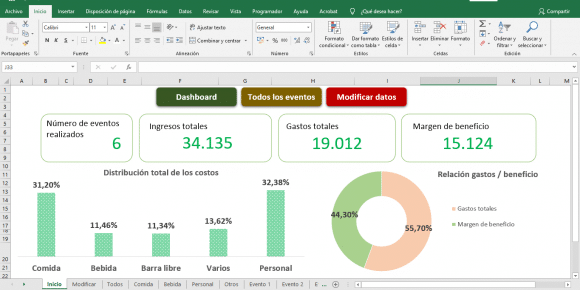 Dashboard Eventos Plantilla Excel