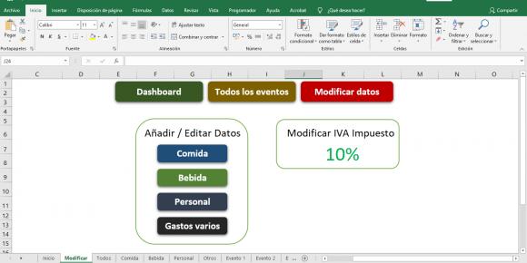 Modificar datos plantilla eventos