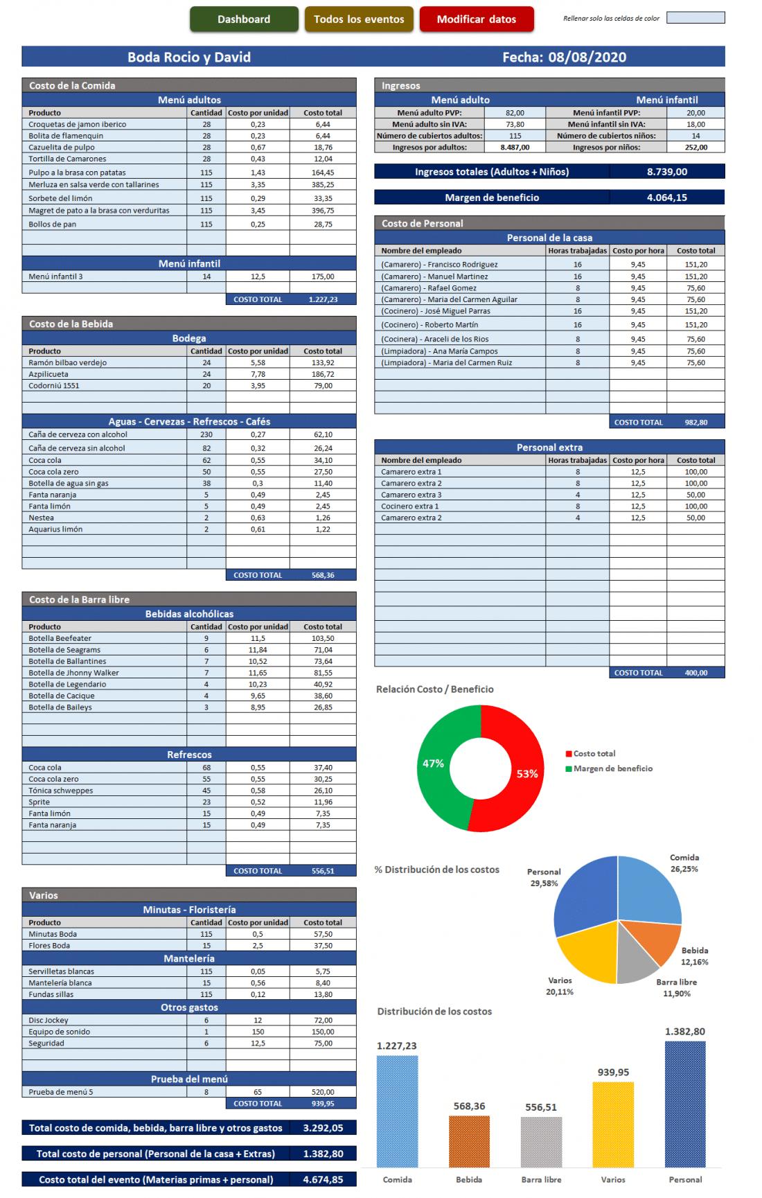 Plantilla Excel Control de Costos de un Evento