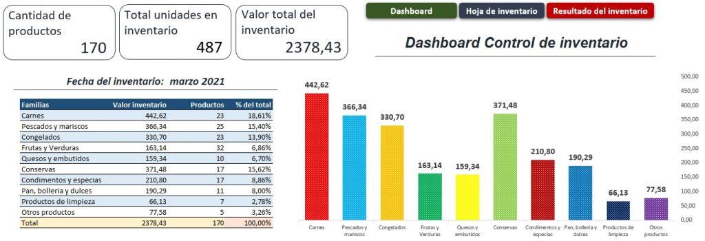 Control de invetarios plantilla Excel para descargar