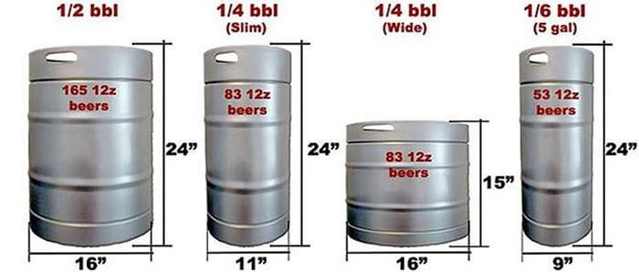 cuantos litros tiene un barril de cerveza