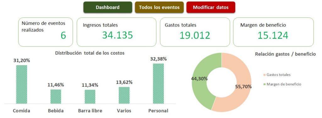 control de costos para catering y eventos formato Excel