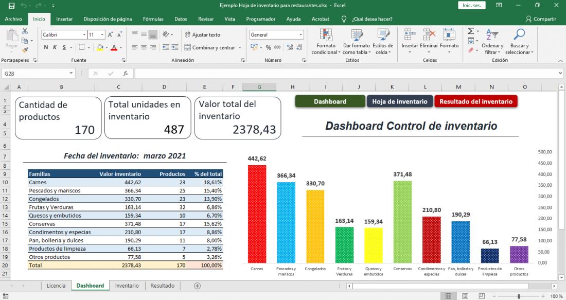 inventario para restaurantes en Excel