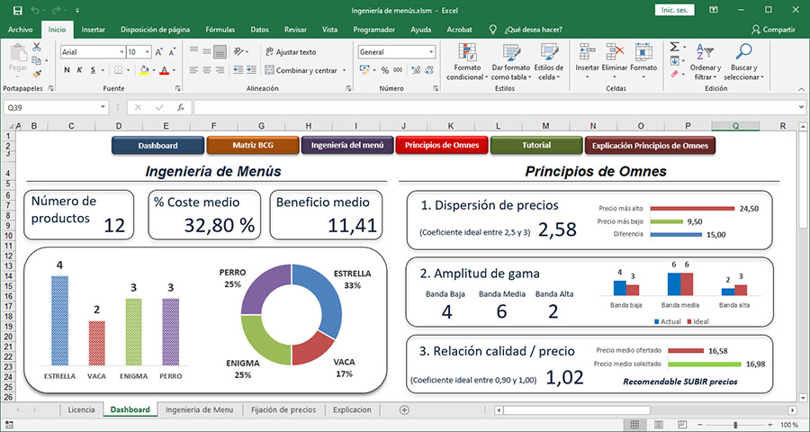 Menu Engineering plantilla Excel para Descargar