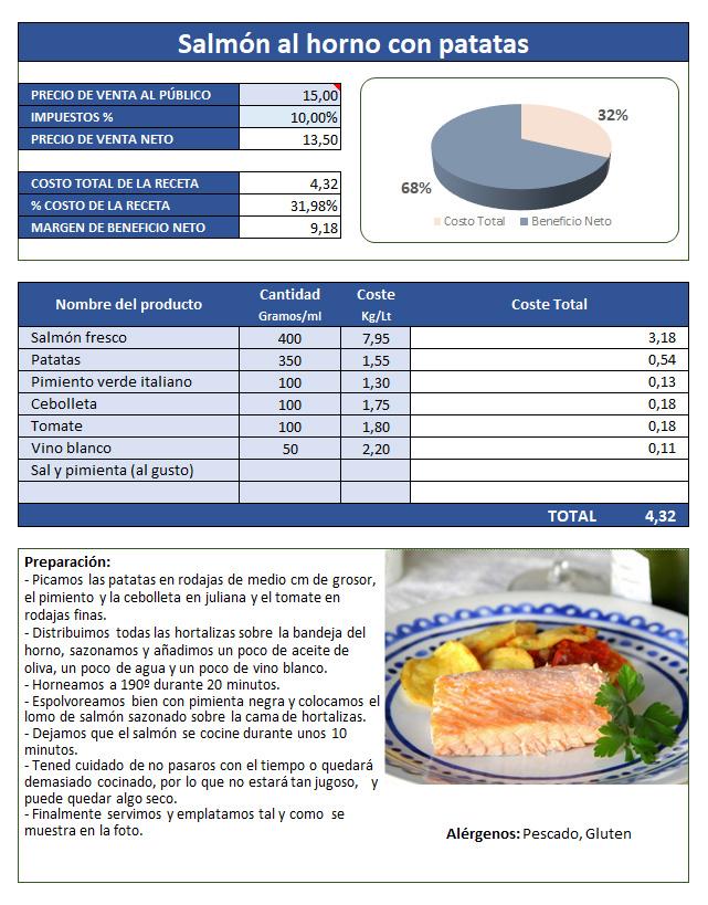 Plantilla Excel gratis para calcular el escandallo de un plato