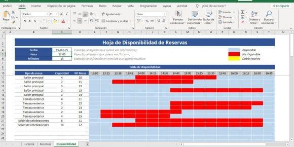 Hoja de reservas para restaurantes en Excel
