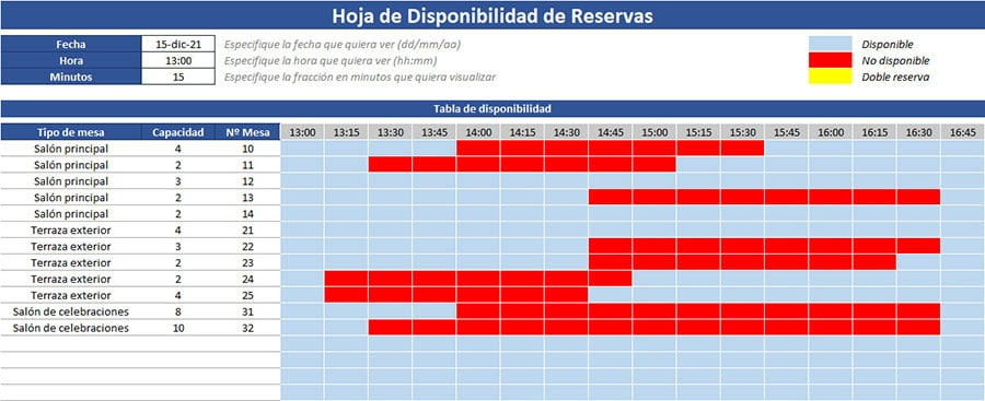 plataformas de reservas de restaurantes gratis